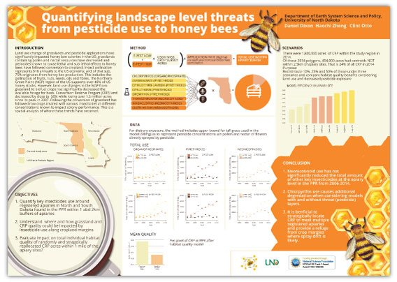 Research Poster Design example