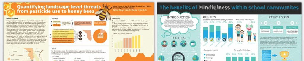 Examples of research poster designs