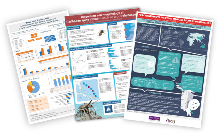 Three research poster designs